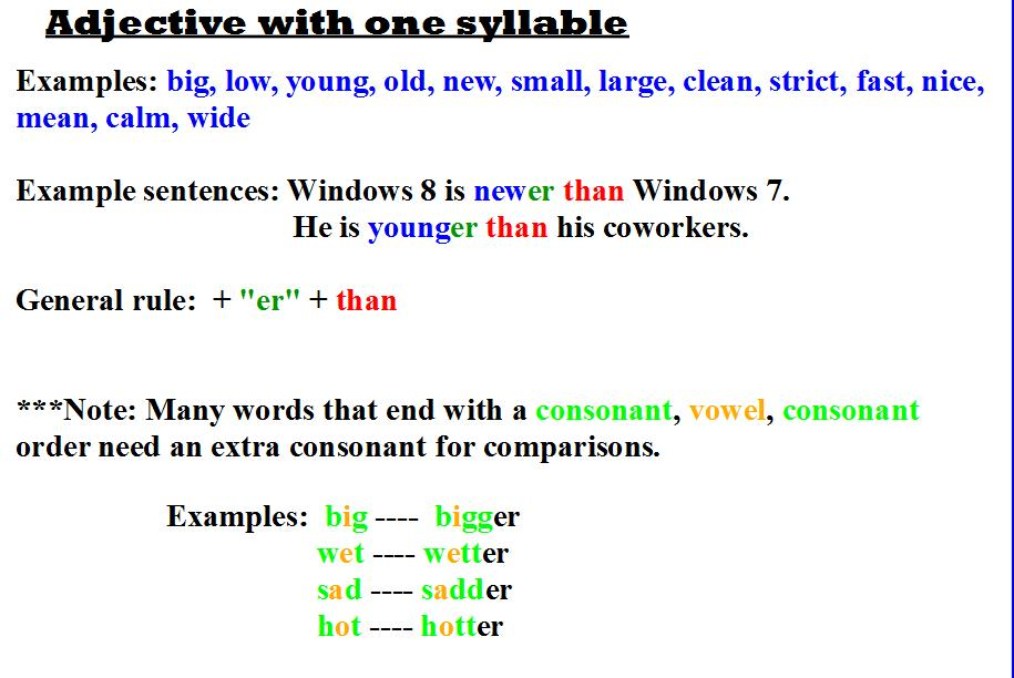 adjective with one syllable business english