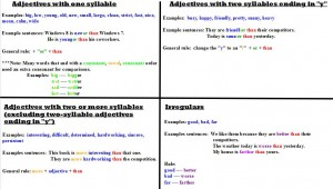 Table about comparisons